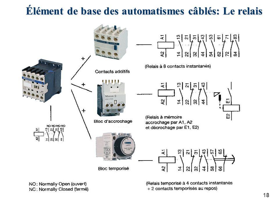 Élément de base des automatismes câblés: Le relais