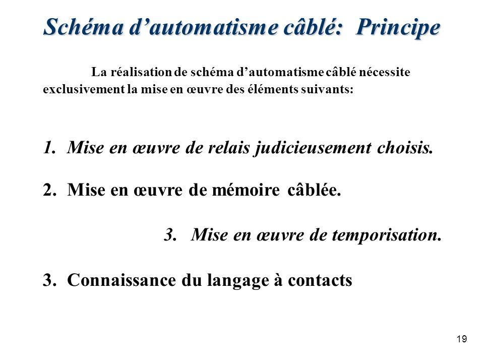 Schéma d'automatisme câblé: Principe