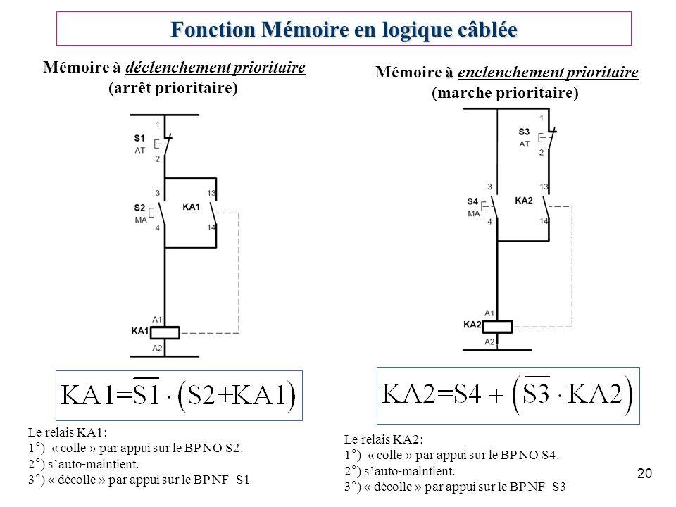 Fonction Mémoire en logique câblée
