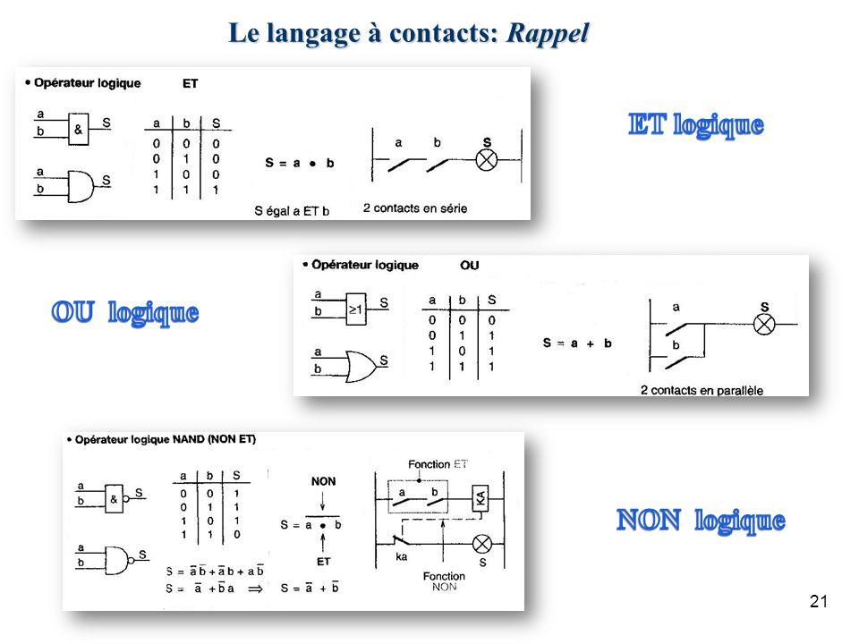 Le langage à contacts: Rappel