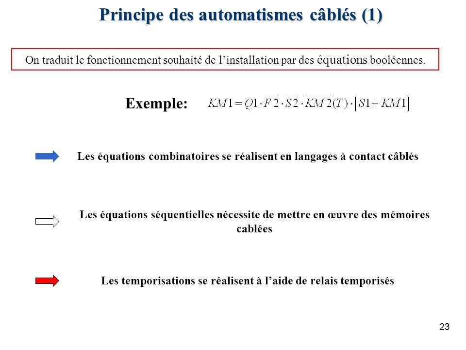 Principe des automatismes câblés (1)