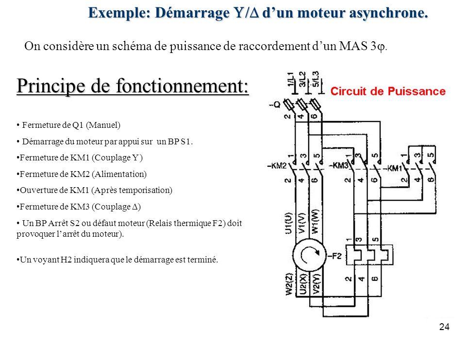 Exemple: Démarrage / d'un moteur asynchrone.