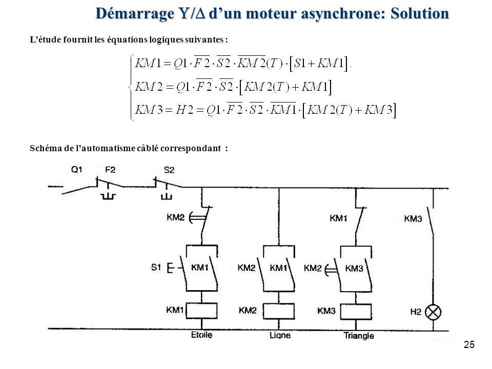 Démarrage / d'un moteur asynchrone: Solution