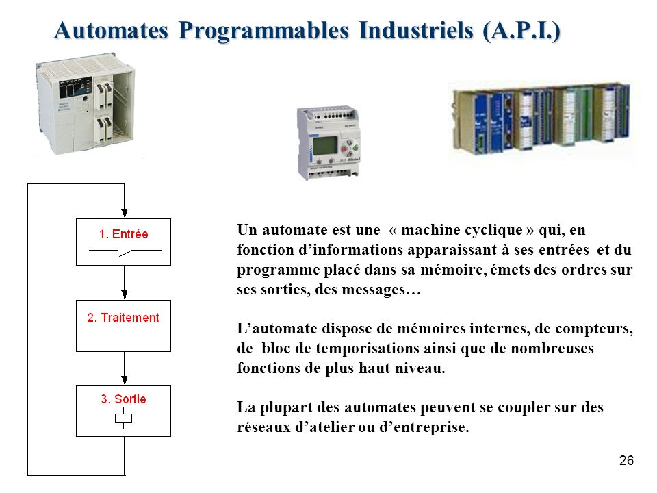 Automates Programmables Industriels (A.P.I.)