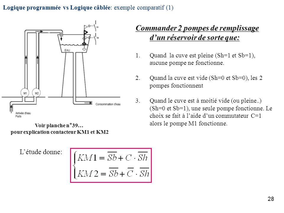 Logique programmée vs Logique câblée: exemple comparatif (1)