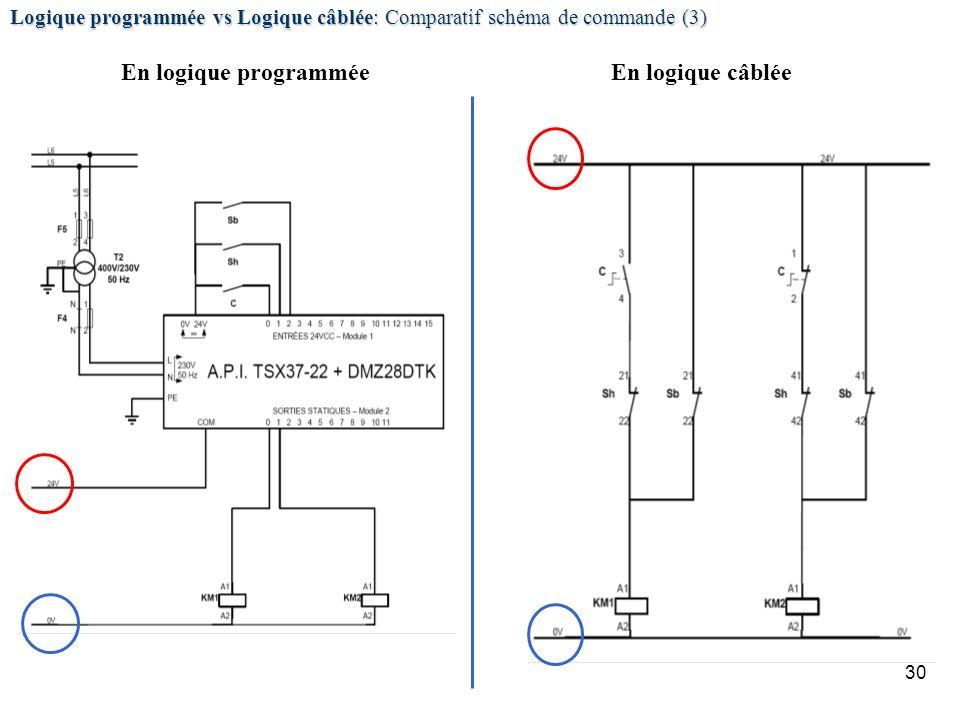 En logique programmée En logique câblée
