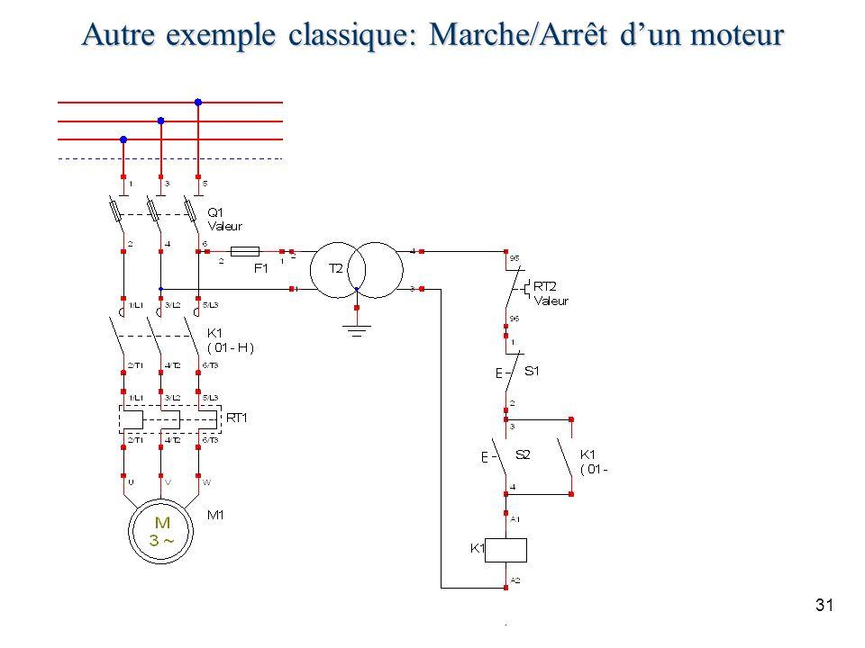 Autre exemple classique: Marche/Arrêt d'un moteur