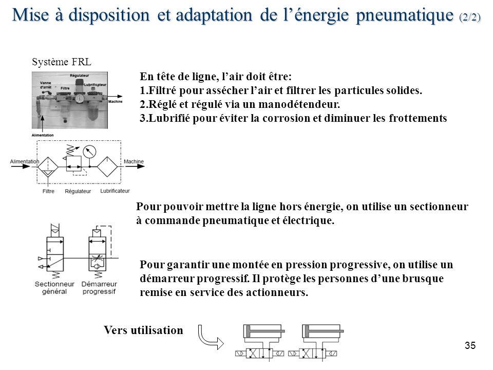Mise à disposition et adaptation de l'énergie pneumatique (2/2)
