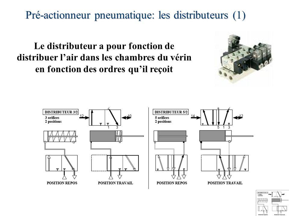 Pré-actionneur pneumatique: les distributeurs (1)