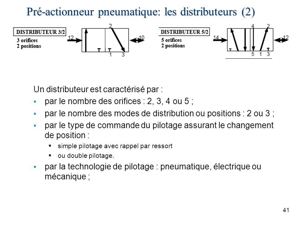 Pré-actionneur pneumatique: les distributeurs (2)