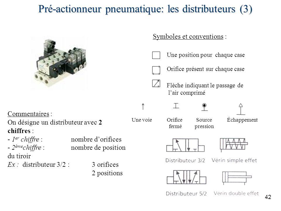 Pré-actionneur pneumatique: les distributeurs (3)