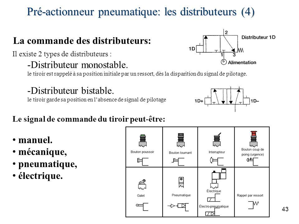 Pré-actionneur pneumatique: les distributeurs (4)