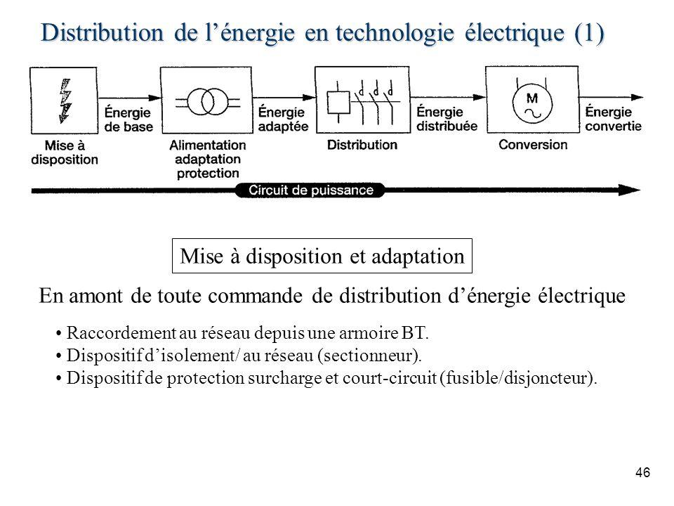Distribution de l'énergie en technologie électrique (1)