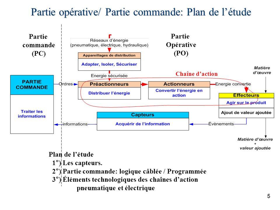 Partie opérative/ Partie commande: Plan de l'étude