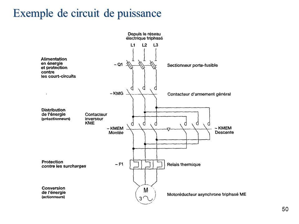 Exemple de circuit de puissance