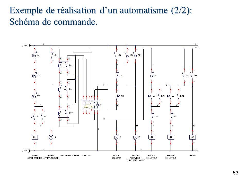 Exemple de réalisation d'un automatisme (2/2): Schéma de commande.