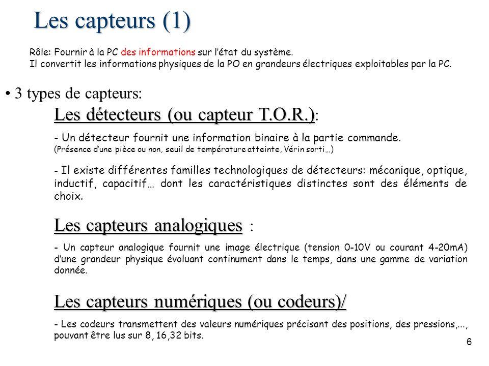 Les capteurs (1) Les détecteurs (ou capteur T.O.R.):