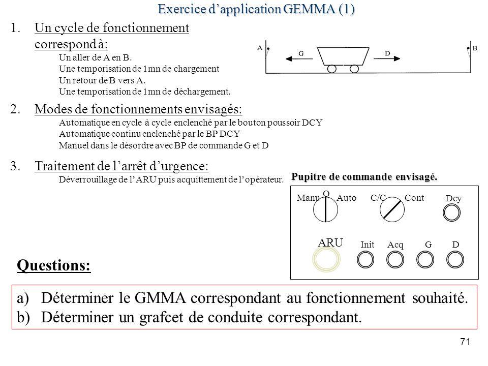 Exercice d'application GEMMA (1)