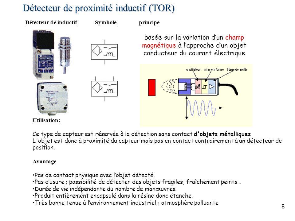 Détecteur de proximité inductif (TOR)