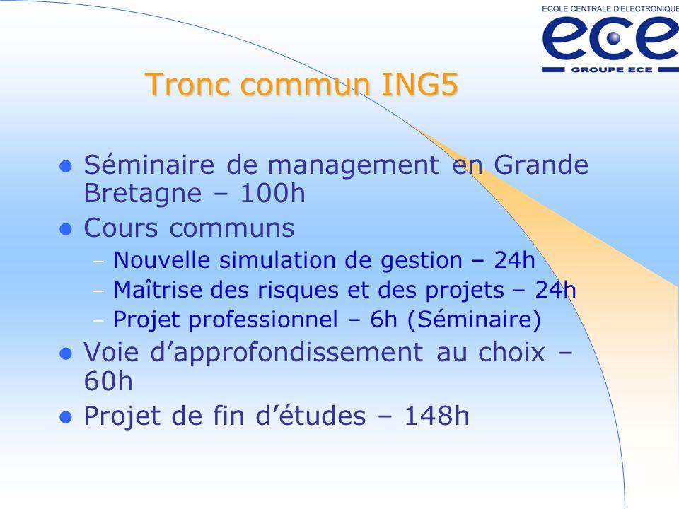 Tronc commun ING5 Séminaire de management en Grande Bretagne – 100h