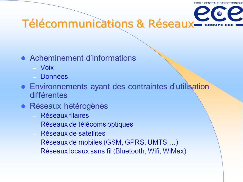 Télécommunications & Réseaux