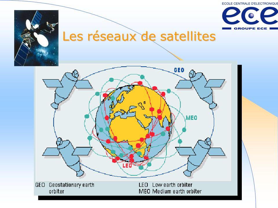 Les réseaux de satellites