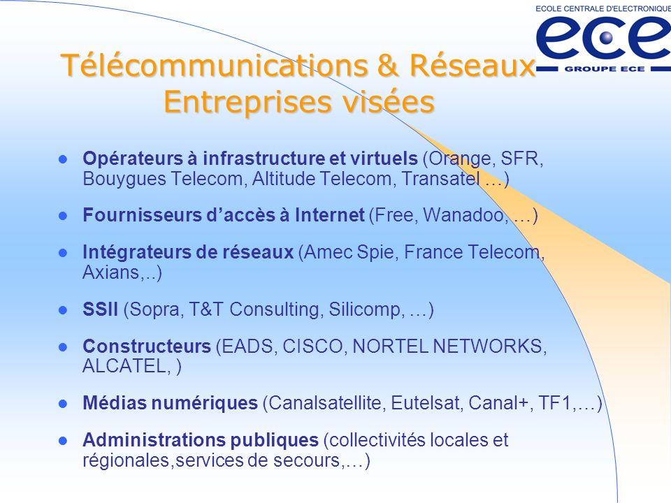 Télécommunications & Réseaux Entreprises visées