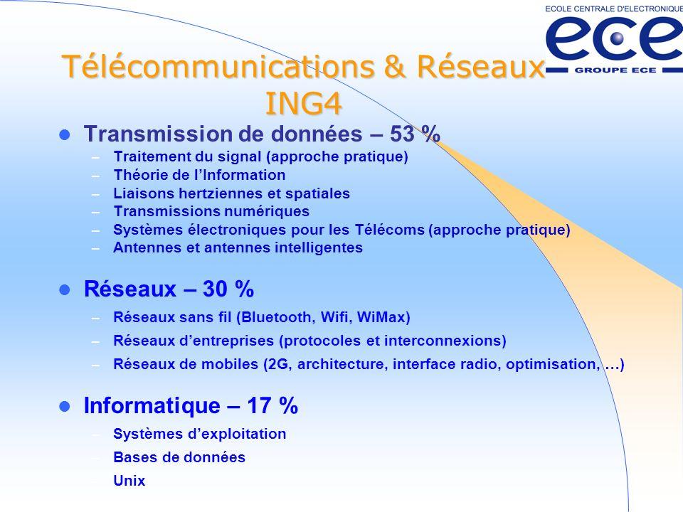 Télécommunications & Réseaux ING4