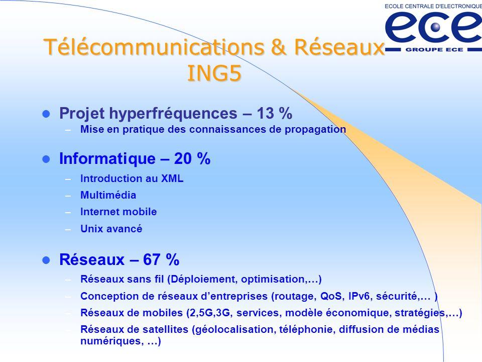 Télécommunications & Réseaux ING5