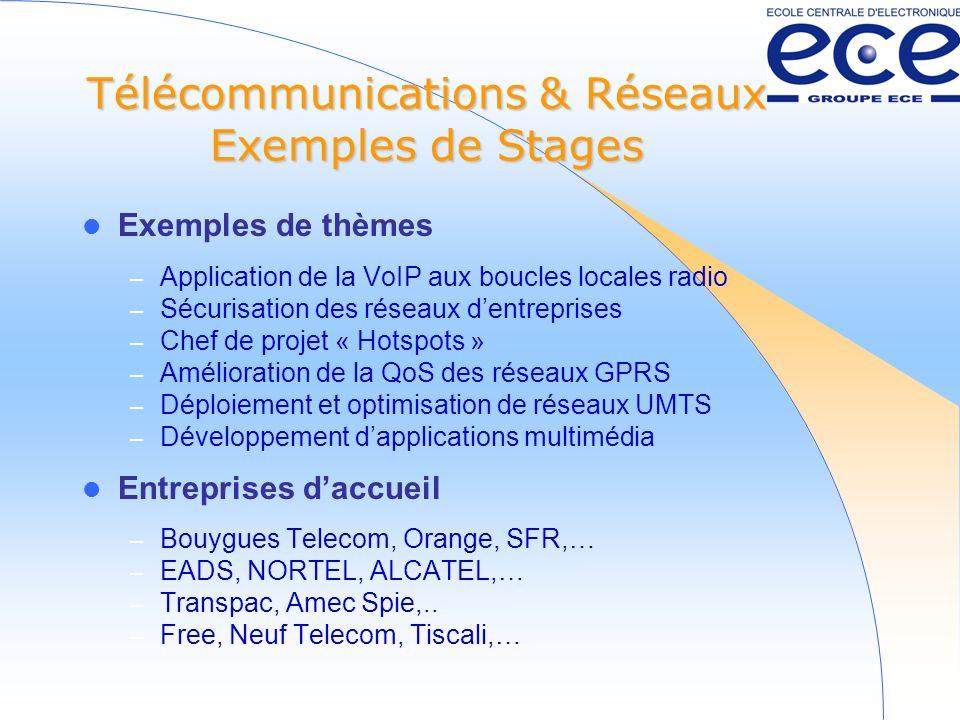 Télécommunications & Réseaux Exemples de Stages
