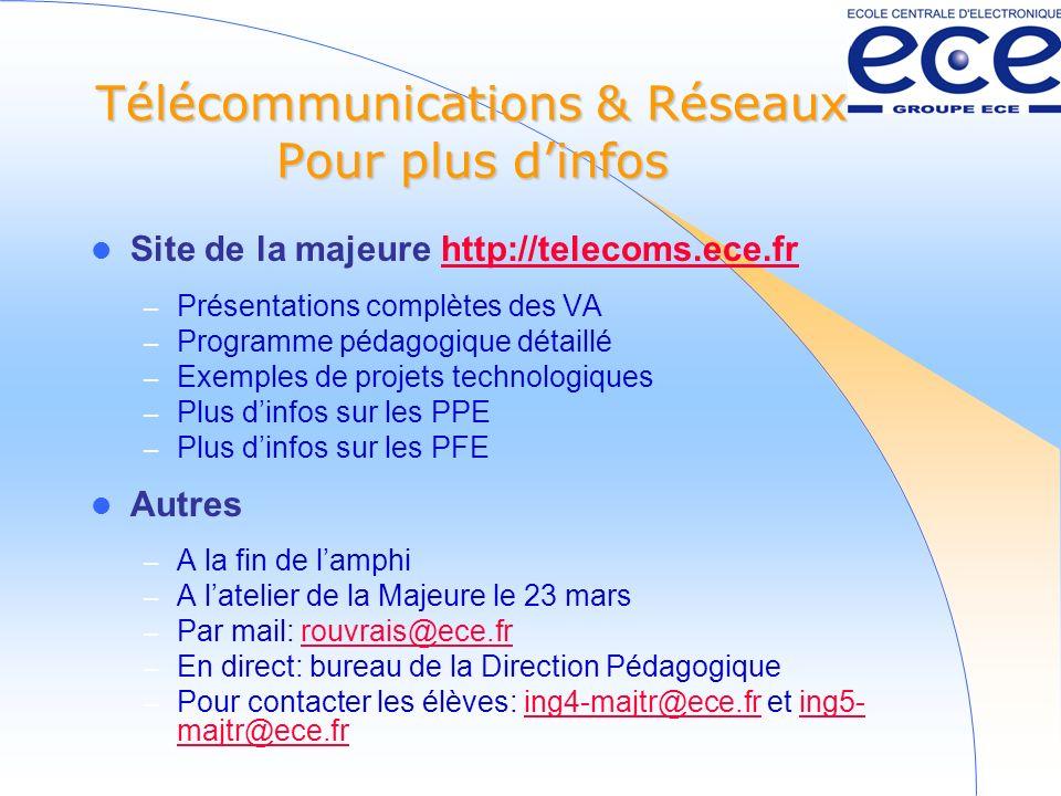 Télécommunications & Réseaux Pour plus d'infos