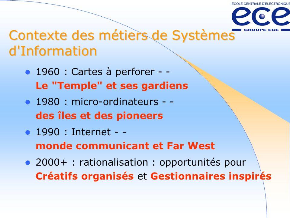 Contexte des métiers de Systèmes d Information