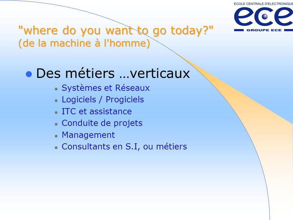 where do you want to go today (de la machine à l homme)