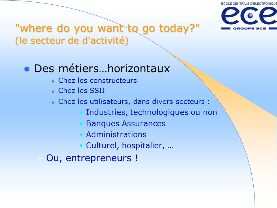 where do you want to go today (le secteur de d activité)