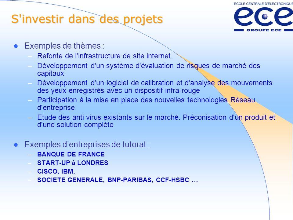 S investir dans des projets