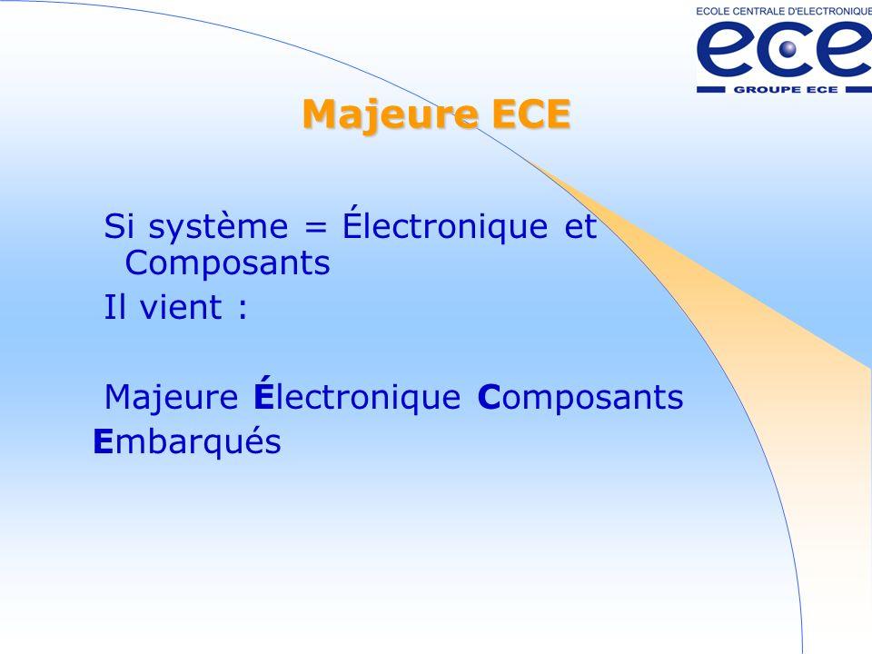 Majeure ECE Si système = Électronique et Composants Il vient :