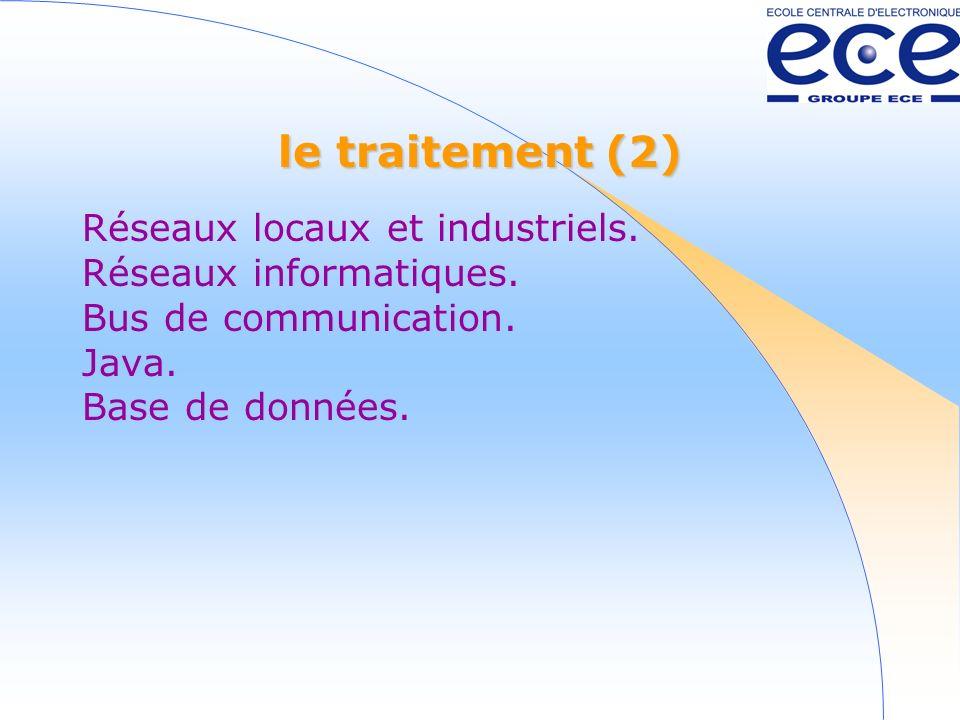 le traitement (2) Réseaux locaux et industriels.