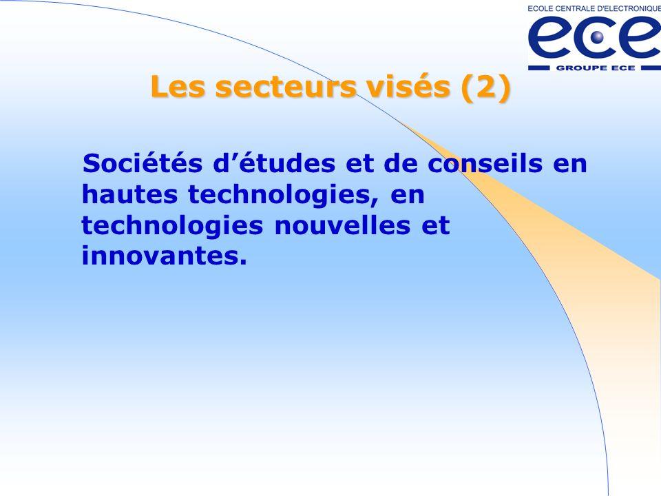 Les secteurs visés (2) Sociétés d'études et de conseils en hautes technologies, en technologies nouvelles et innovantes.