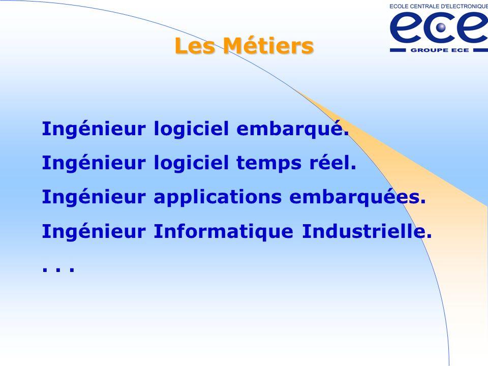 Les Métiers Ingénieur logiciel embarqué.