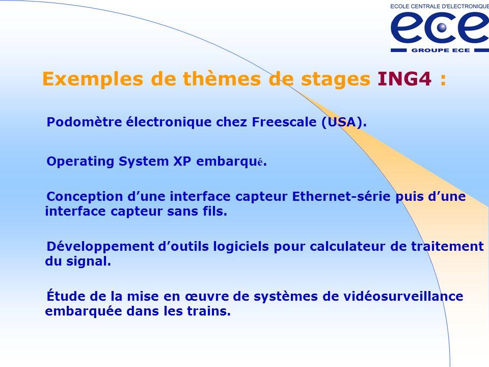 Exemples de thèmes de stages ING4 :