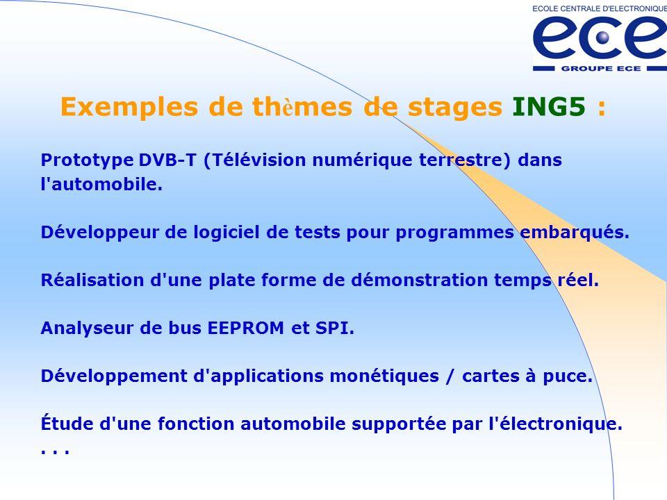 Exemples de thèmes de stages ING5 :