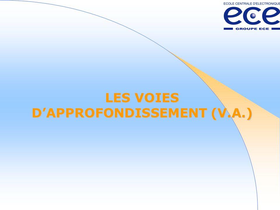 LES VOIES D'APPROFONDISSEMENT (V.A.)