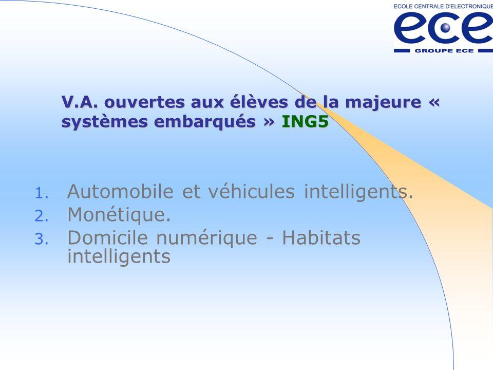 V.A. ouvertes aux élèves de la majeure « systèmes embarqués » ING5