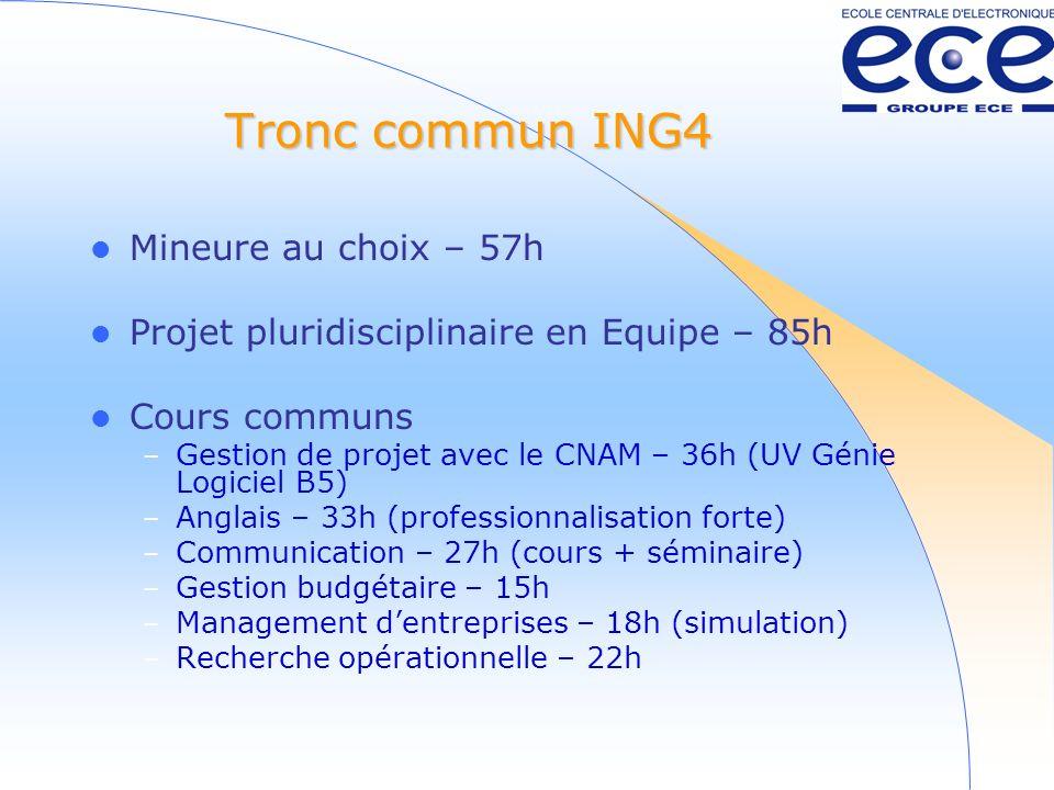 Tronc commun ING4 Mineure au choix – 57h