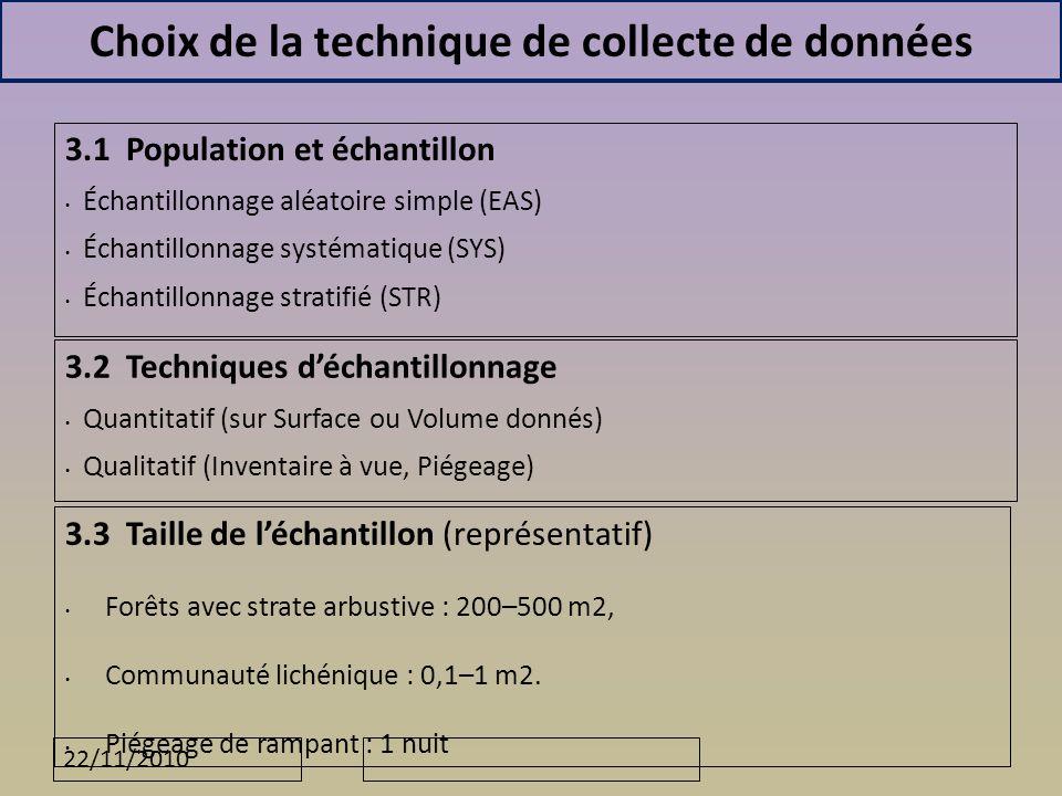 Choix de la technique de collecte de données