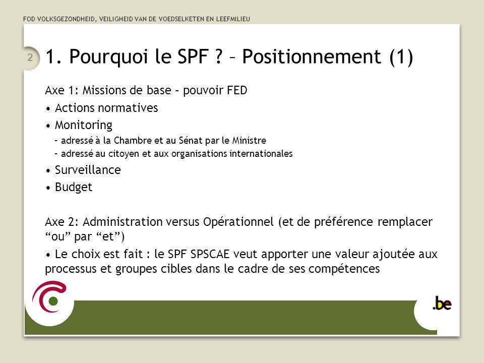 1. Pourquoi le SPF – Positionnement (1)