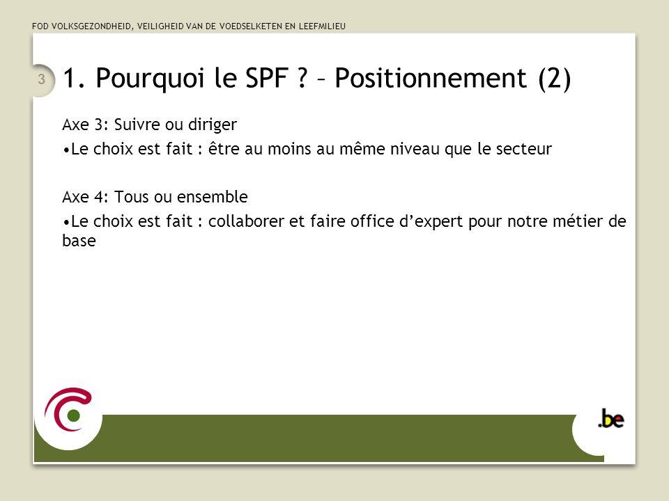 1. Pourquoi le SPF – Positionnement (2)