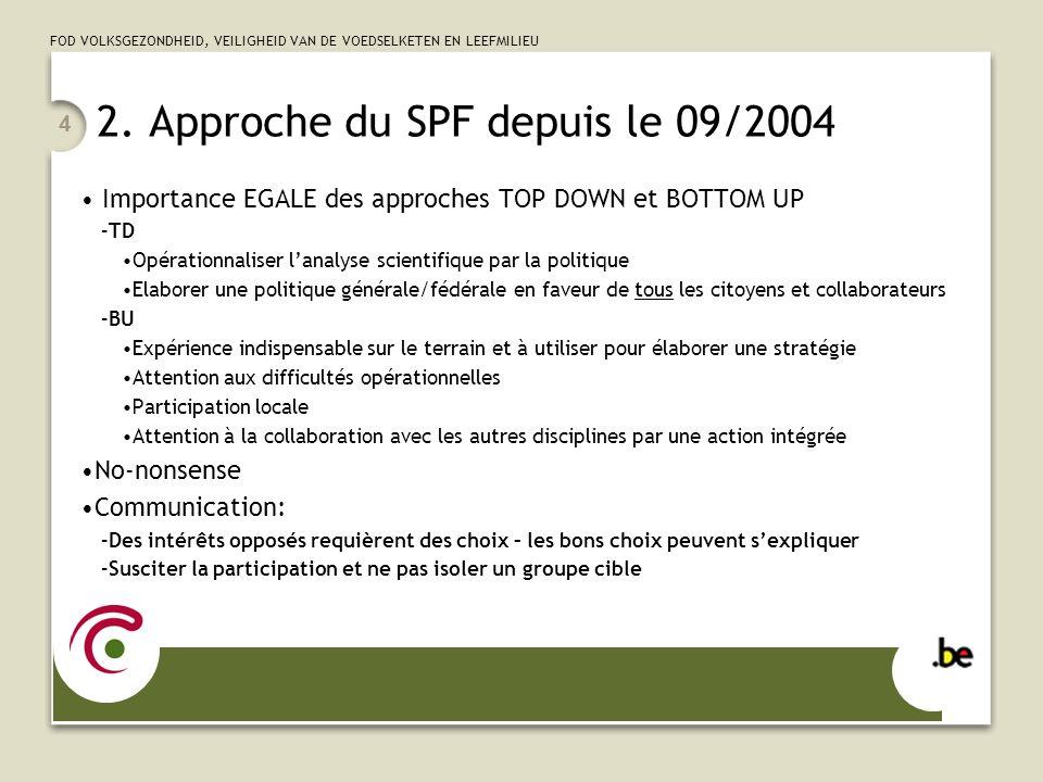 2. Approche du SPF depuis le 09/2004