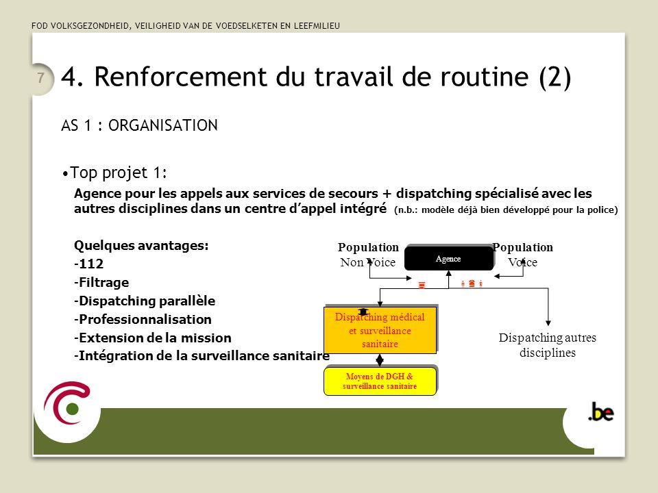 4. Renforcement du travail de routine (2)