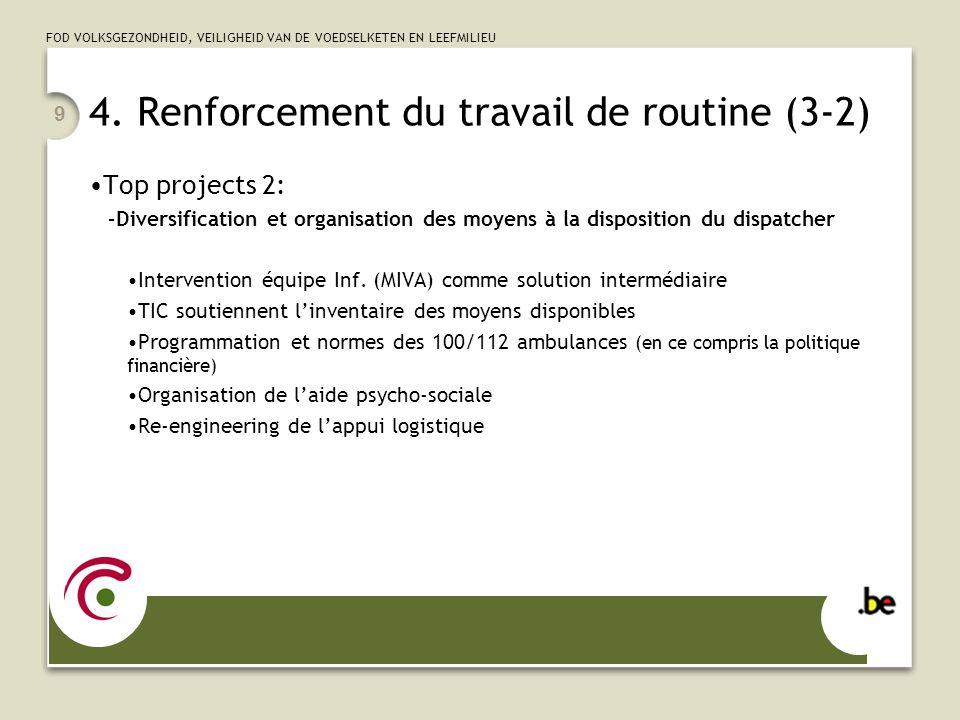 4. Renforcement du travail de routine (3-2)